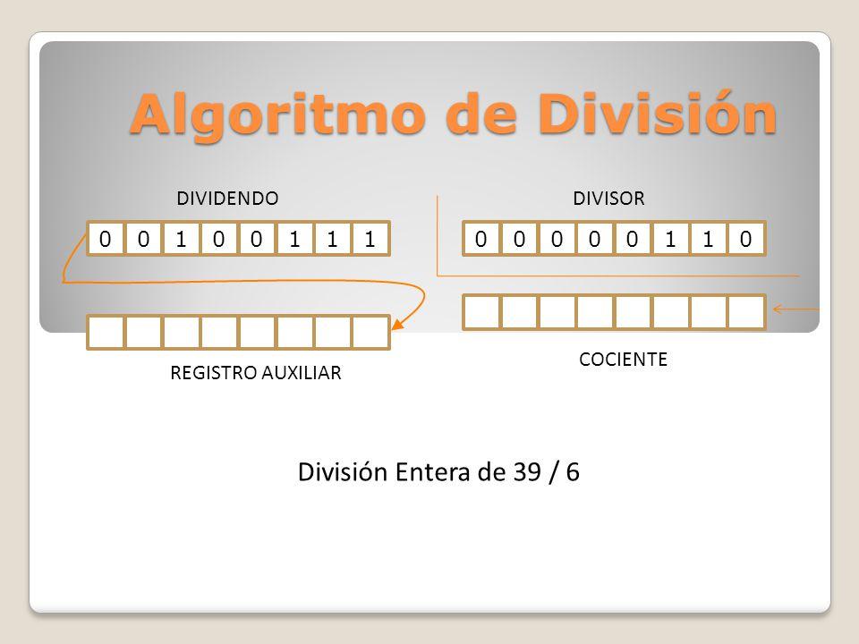 Algoritmo de División División Entera de 39 / 6 DIVIDENDO DIVISOR 1 1
