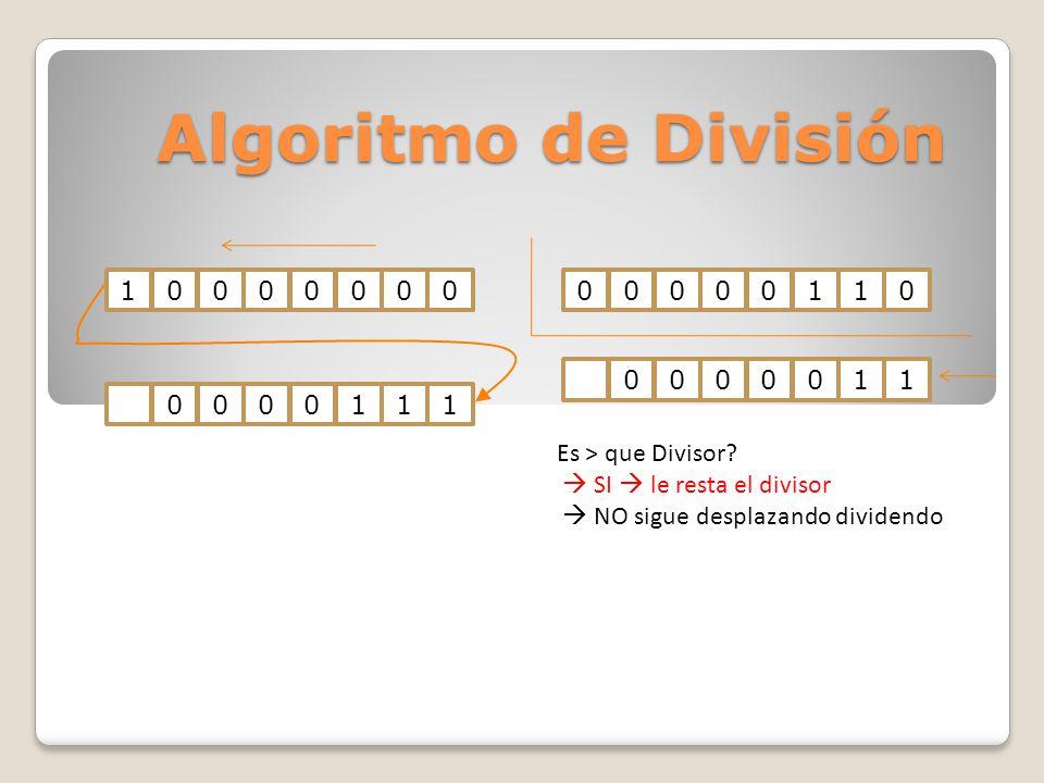 Algoritmo de División 1 1 1 1 Es > que Divisor