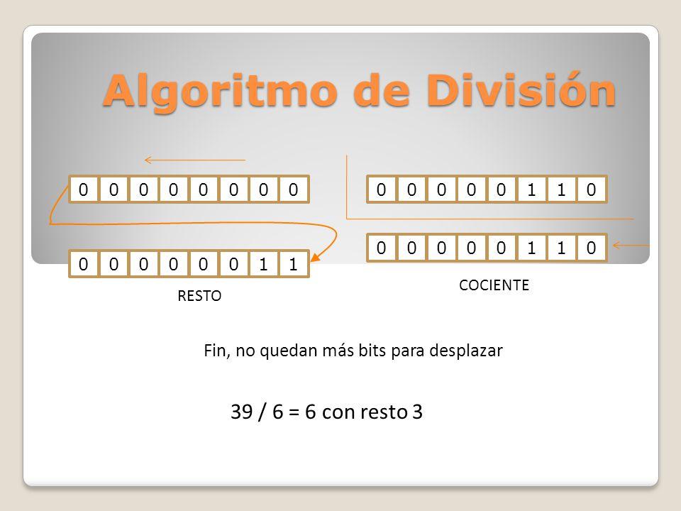 Algoritmo de División 39 / 6 = 6 con resto 3