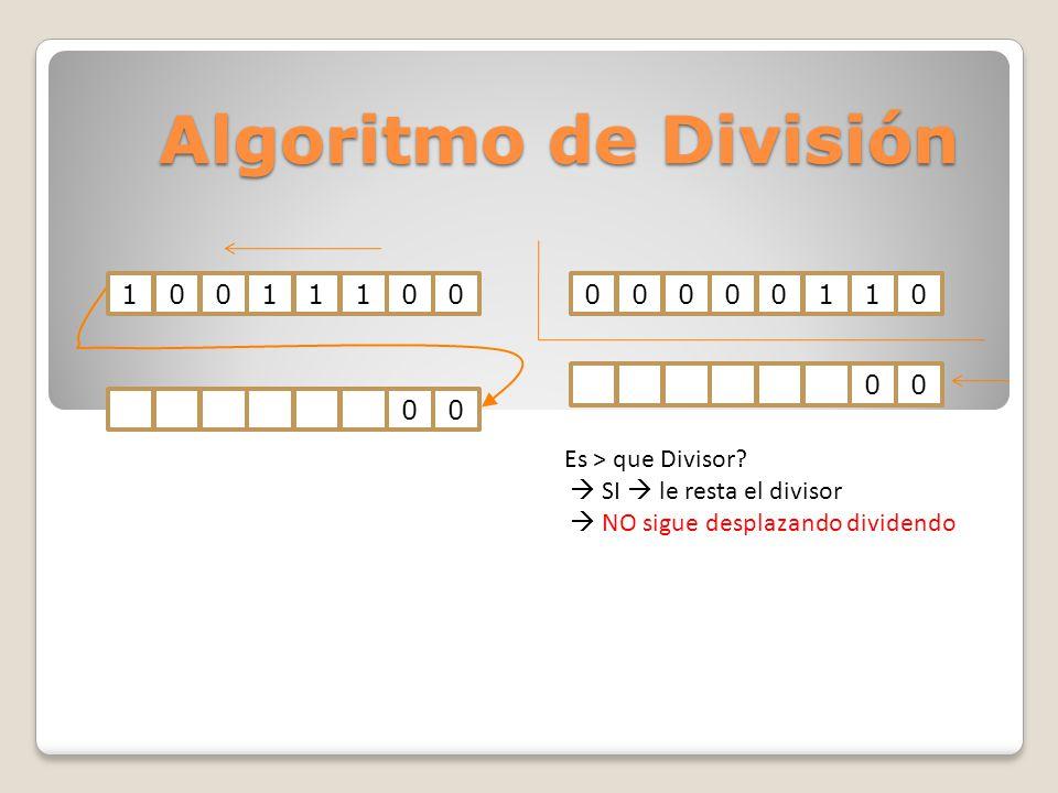 Algoritmo de División 1 1 Es > que Divisor