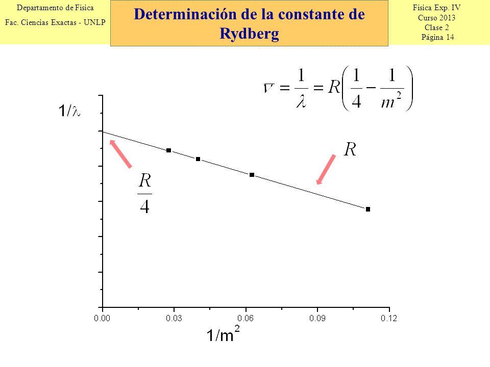 Determinación de la constante de Rydberg