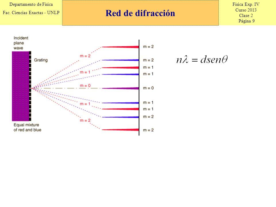 Red de difracción