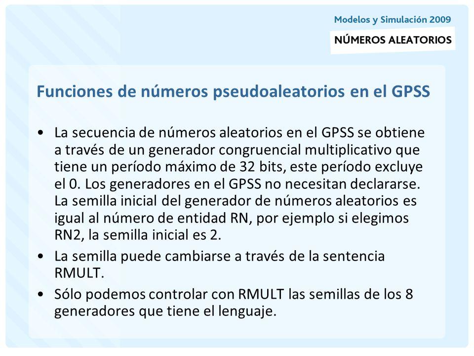 Funciones de números pseudoaleatorios en el GPSS
