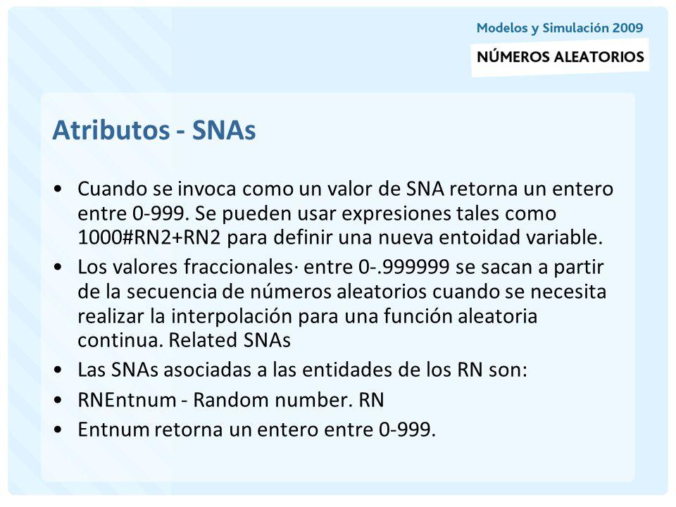 Atributos - SNAs