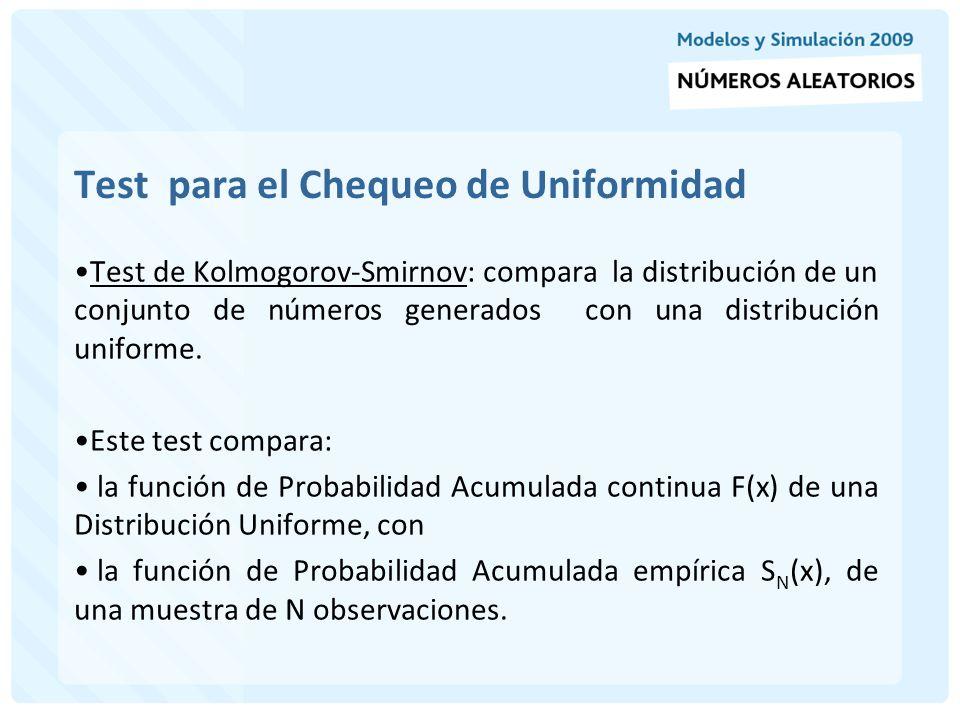 Test para el Chequeo de Uniformidad