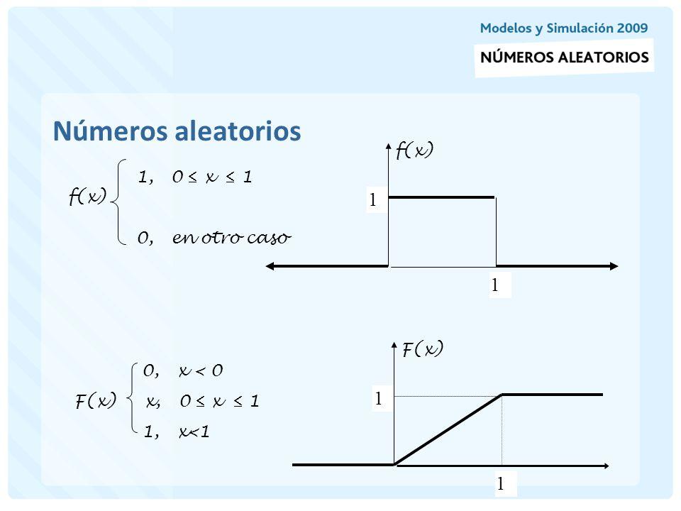 Números aleatorios 1 1 1, 0  x  1 f(x) 0, en otro caso F(x)