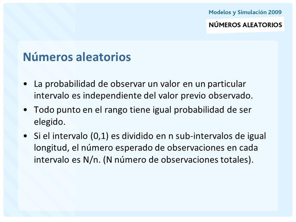 Números aleatorios La probabilidad de observar un valor en un particular intervalo es independiente del valor previo observado.
