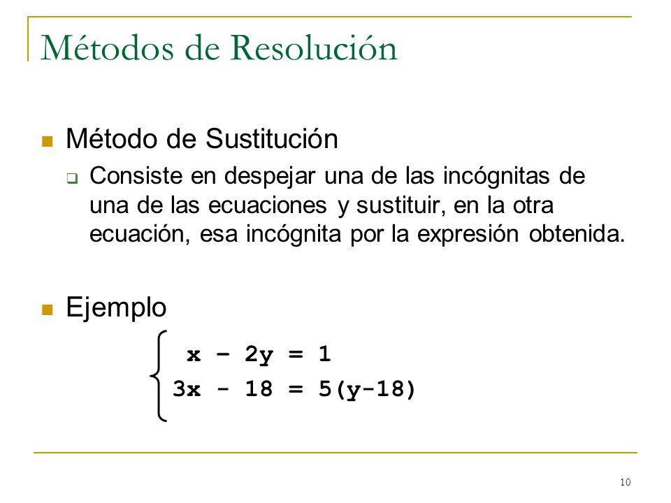 Métodos de Resolución Método de Sustitución Ejemplo