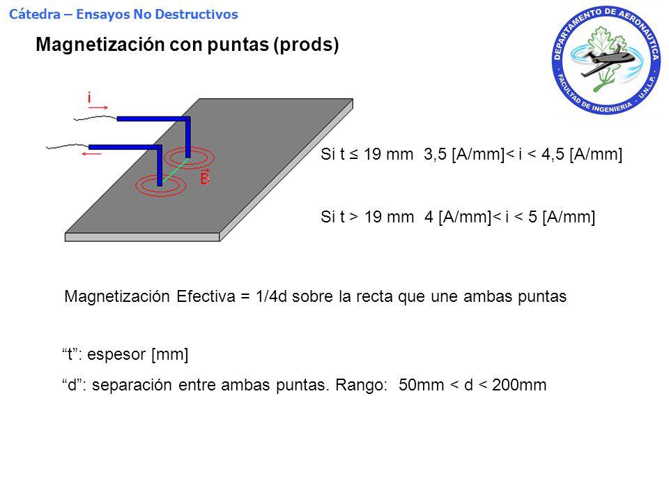 Magnetización con puntas (prods)