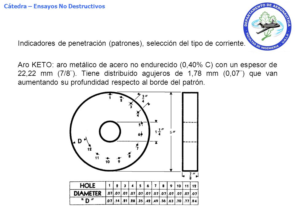 Indicadores de penetración (patrones), selección del tipo de corriente