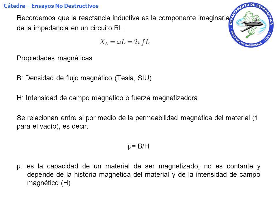 Recordemos que la reactancia inductiva es la componente imaginaria de la impedancia en un circuito RL.