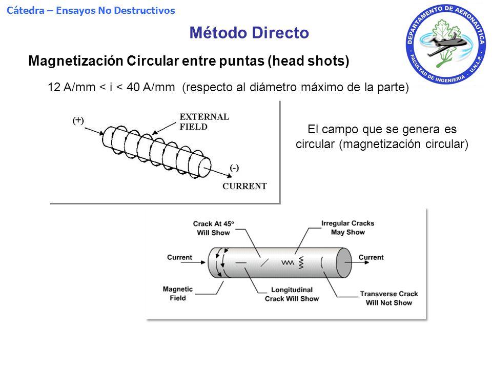 Método Directo Magnetización Circular entre puntas (head shots)