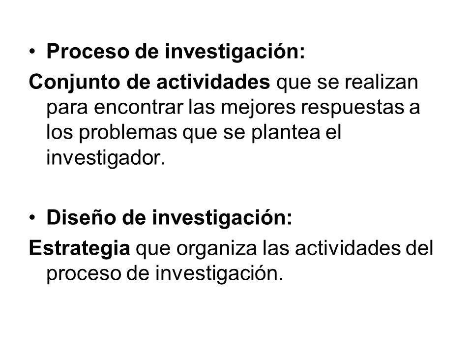 Proceso de investigación:
