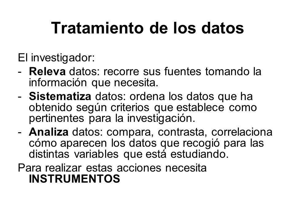 Tratamiento de los datos