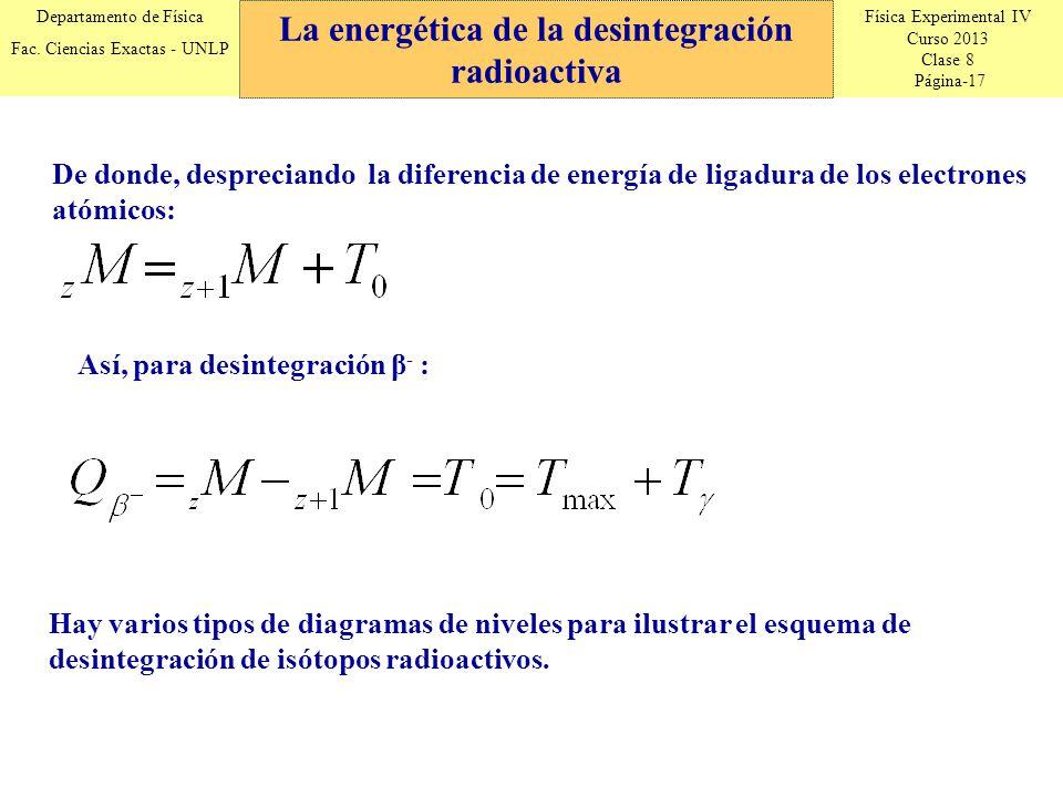 La energética de la desintegración radioactiva