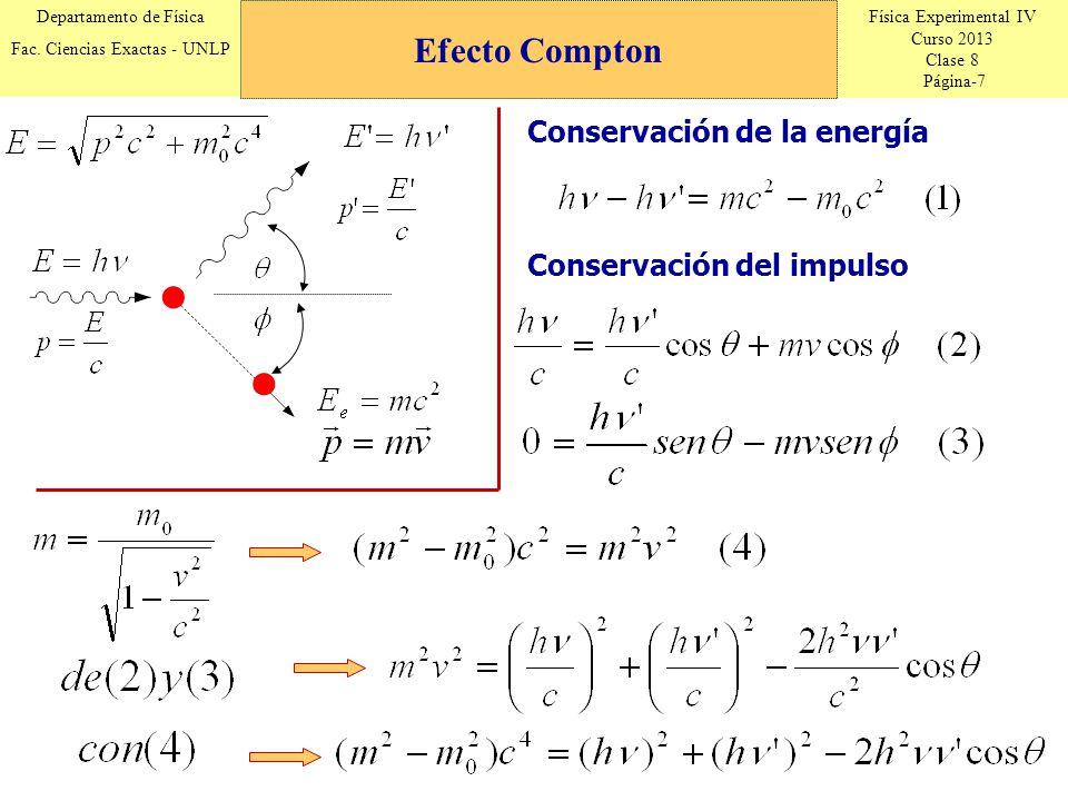 Efecto Compton Conservación de la energía Conservación del impulso