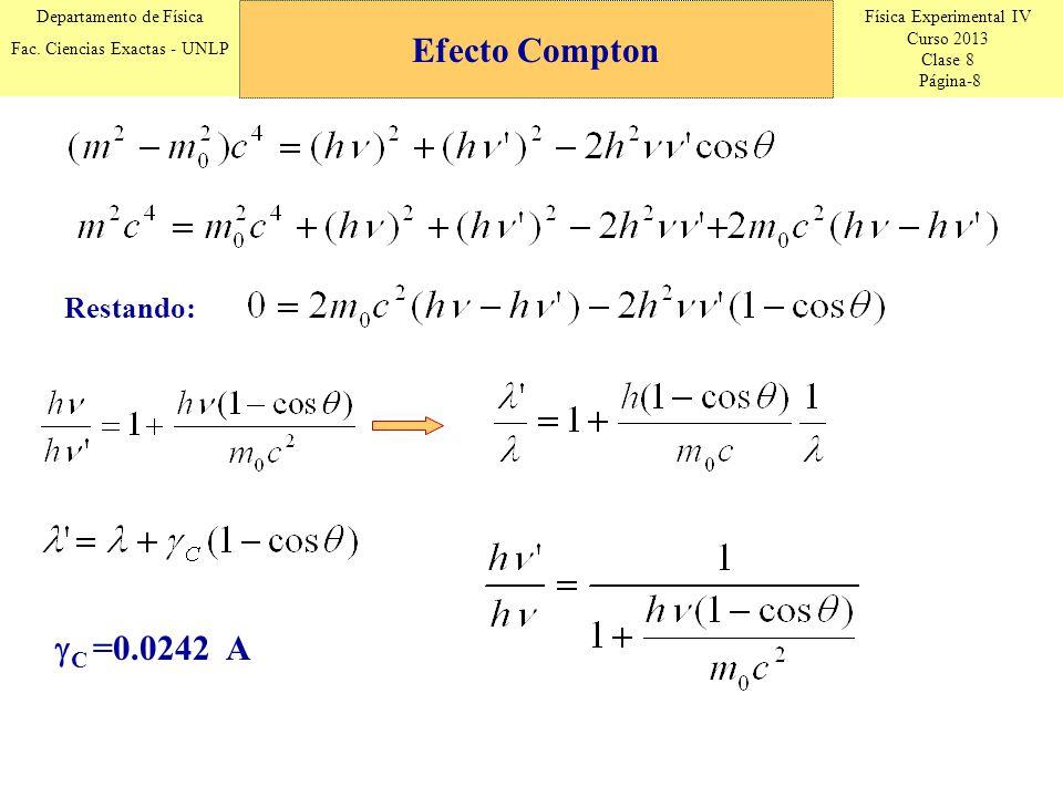 Efecto Compton Restando: C =0.0242 A