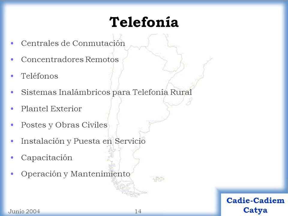 Telefonía Centrales de Conmutación Concentradores Remotos Teléfonos