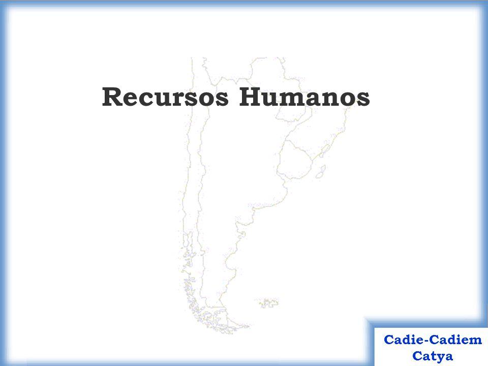 Recursos Humanos