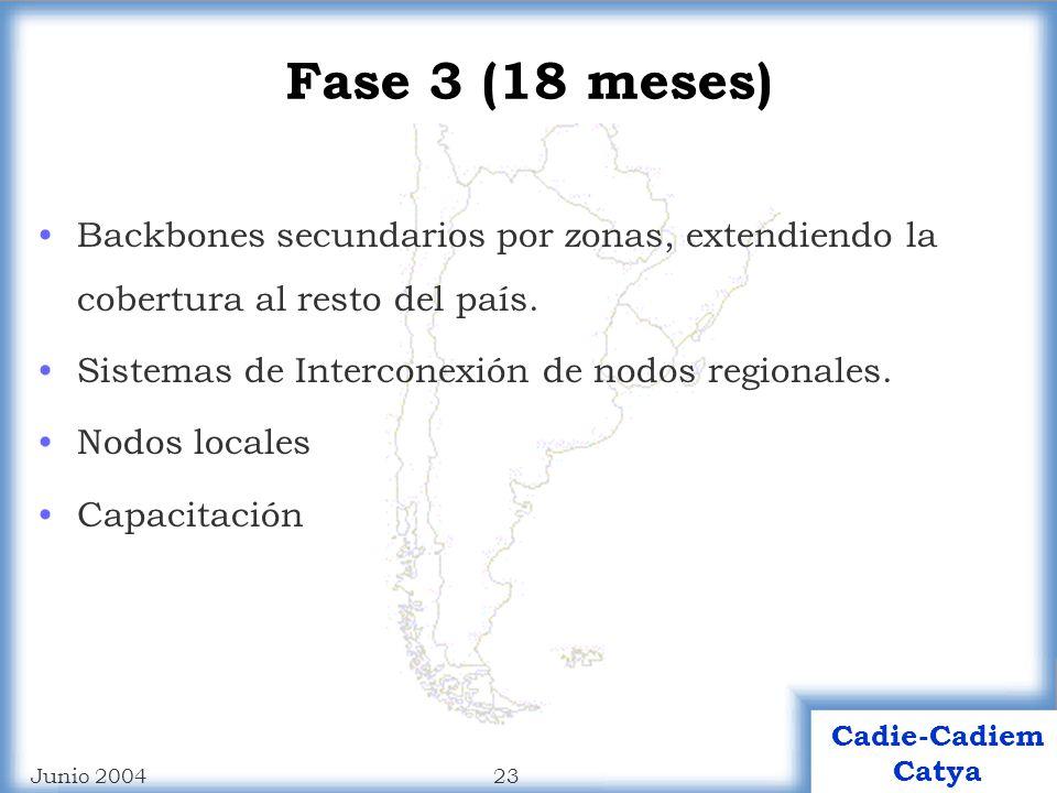 Fase 3 (18 meses) Backbones secundarios por zonas, extendiendo la cobertura al resto del país. Sistemas de Interconexión de nodos regionales.