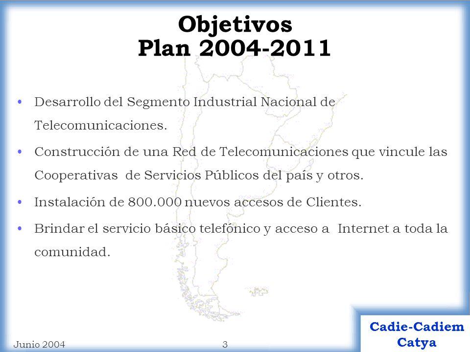 Objetivos Plan 2004-2011 Desarrollo del Segmento Industrial Nacional de Telecomunicaciones.