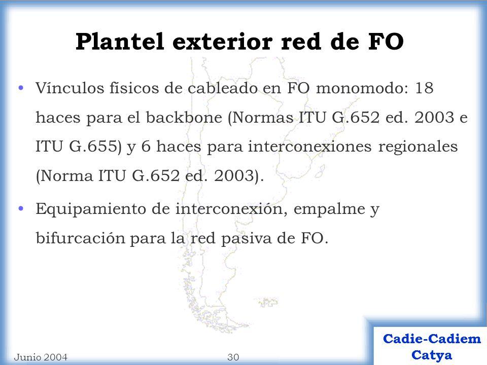 Plantel exterior red de FO