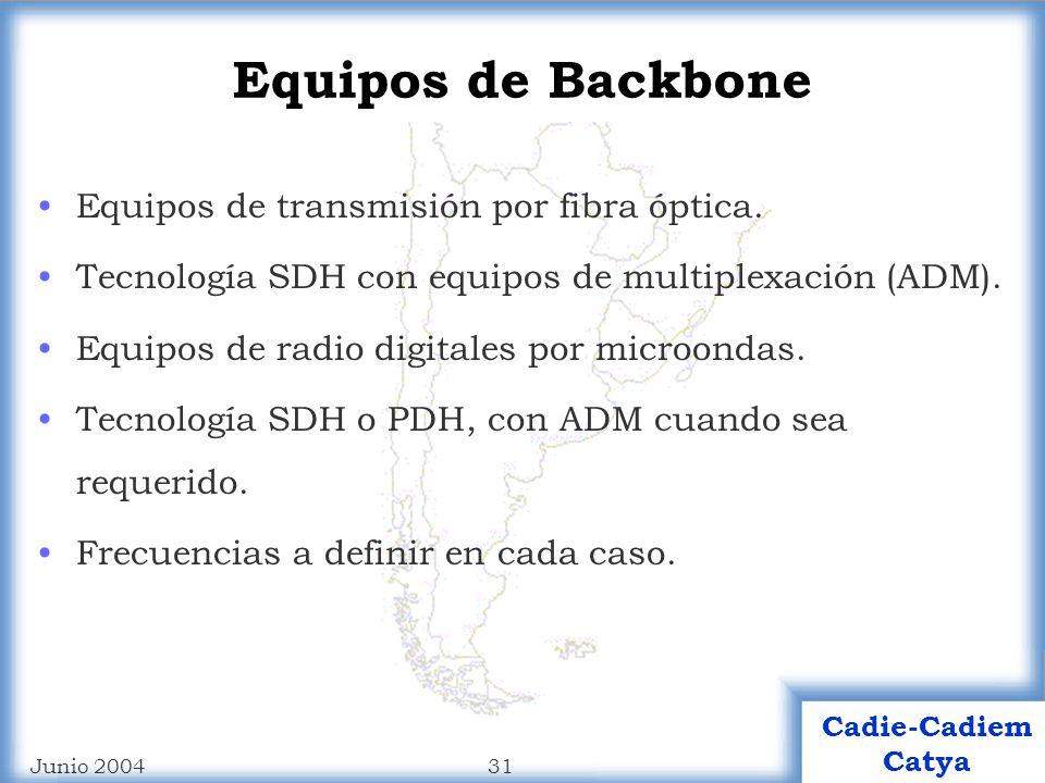 Equipos de Backbone Equipos de transmisión por fibra óptica.