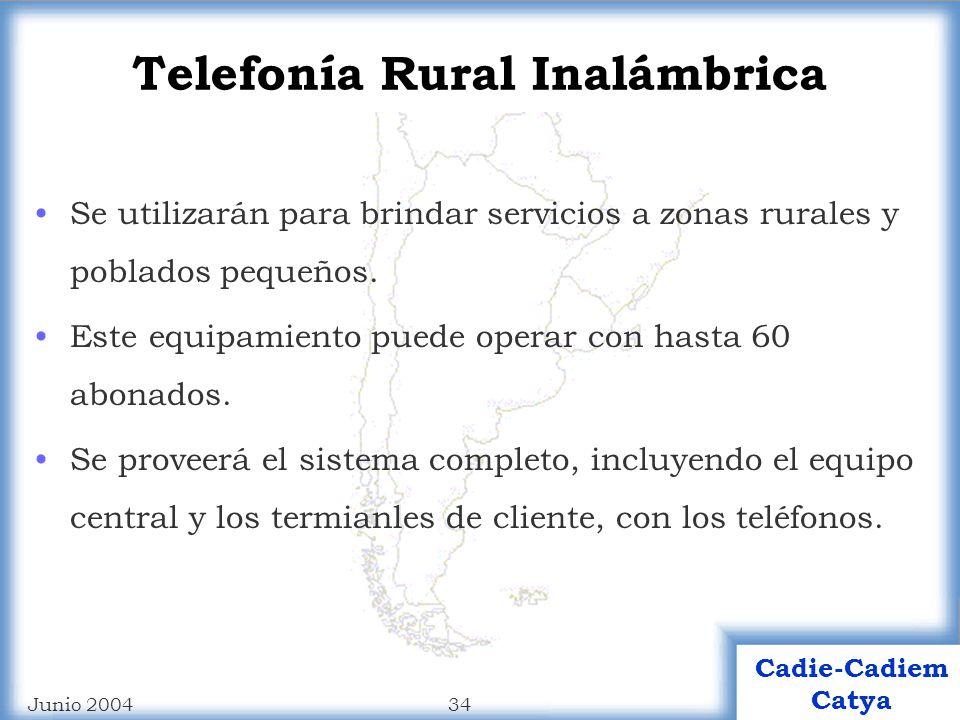 Telefonía Rural Inalámbrica