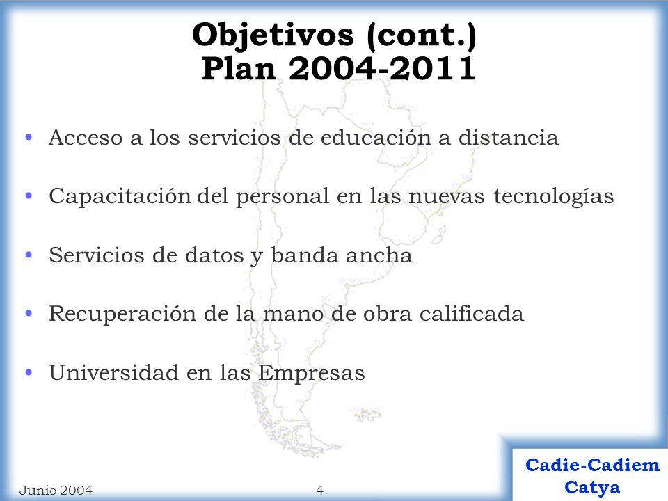 Objetivos (cont.) Plan 2004-2011