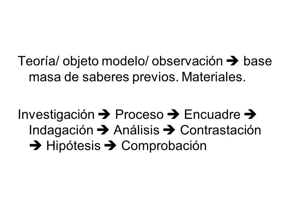 Teoría/ objeto modelo/ observación  base masa de saberes previos