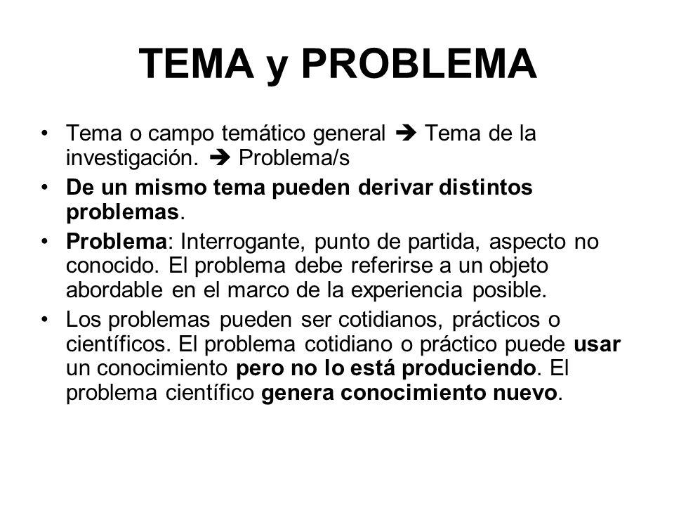 TEMA y PROBLEMA Tema o campo temático general  Tema de la investigación.  Problema/s. De un mismo tema pueden derivar distintos problemas.