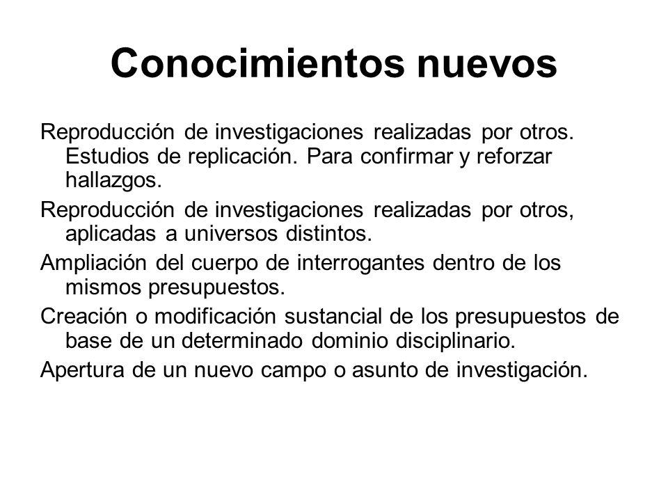 Conocimientos nuevos Reproducción de investigaciones realizadas por otros. Estudios de replicación. Para confirmar y reforzar hallazgos.