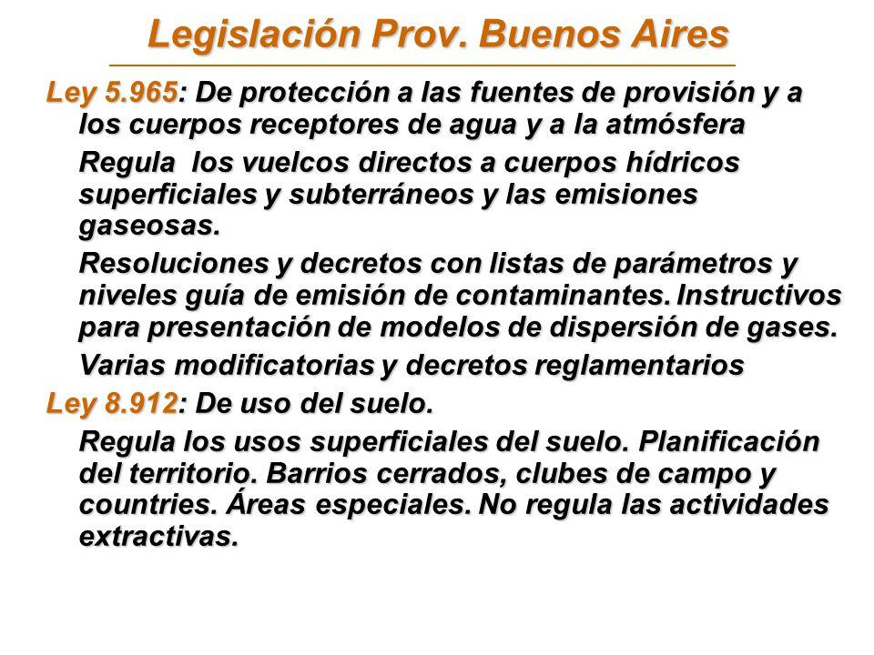 Legislación Prov. Buenos Aires