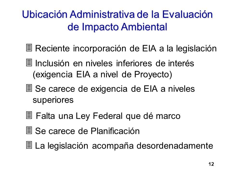 Ubicación Administrativa de la Evaluación de Impacto Ambiental