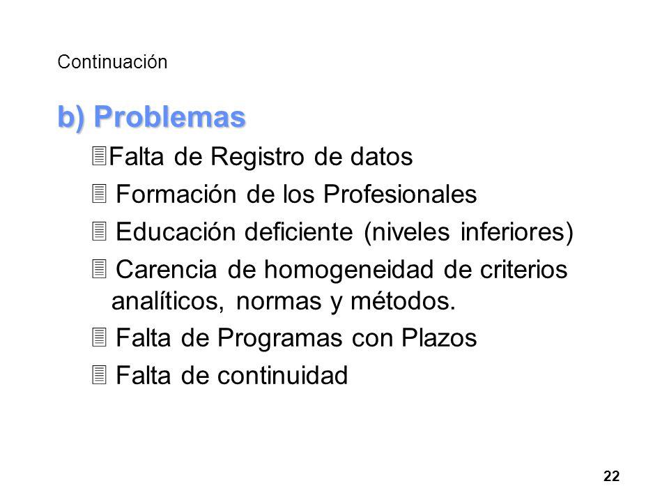b) Problemas 3Falta de Registro de datos