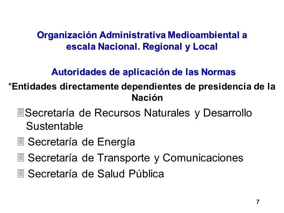 Autoridades de aplicación de las Normas