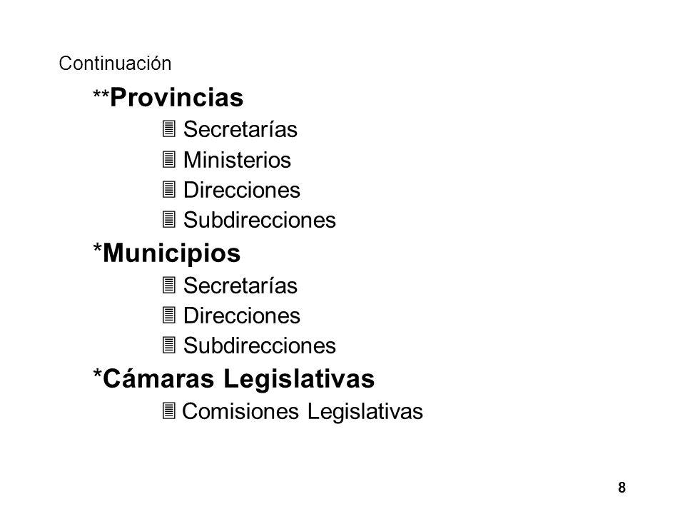 *Cámaras Legislativas
