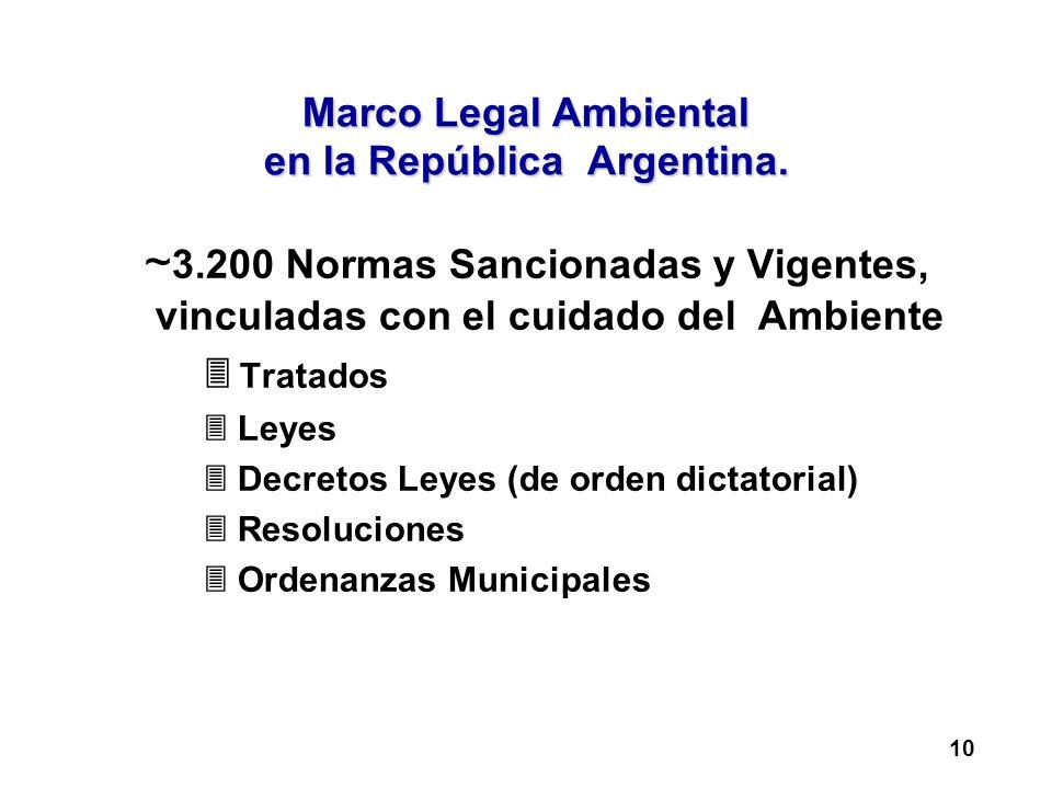Marco Legal Ambiental en la República Argentina.