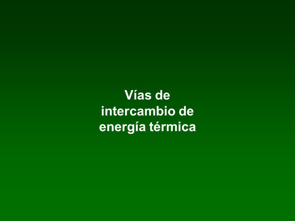 Vías de intercambio de energía térmica