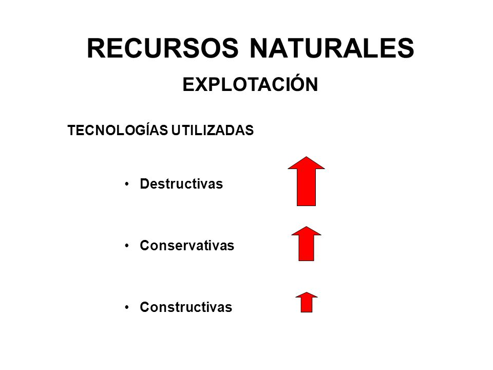 RECURSOS NATURALES EXPLOTACIÓN TECNOLOGÍAS UTILIZADAS Destructivas