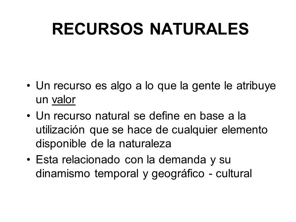 RECURSOS NATURALES Un recurso es algo a lo que la gente le atribuye un valor.