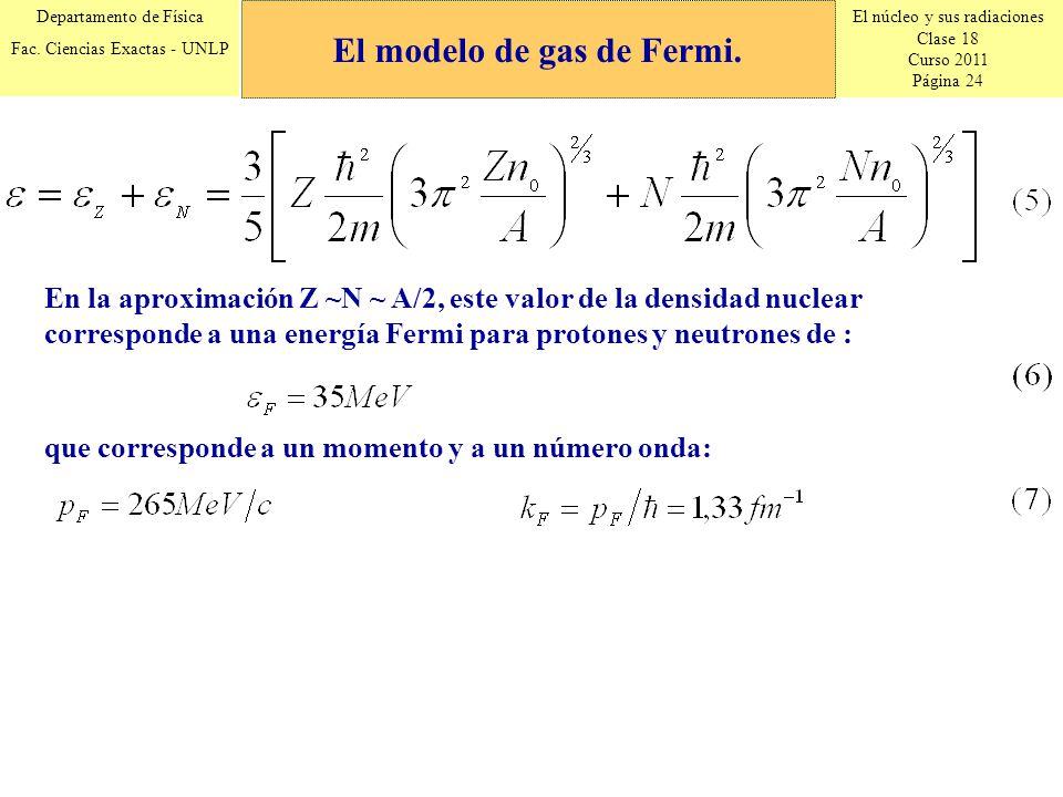 El modelo de gas de Fermi.
