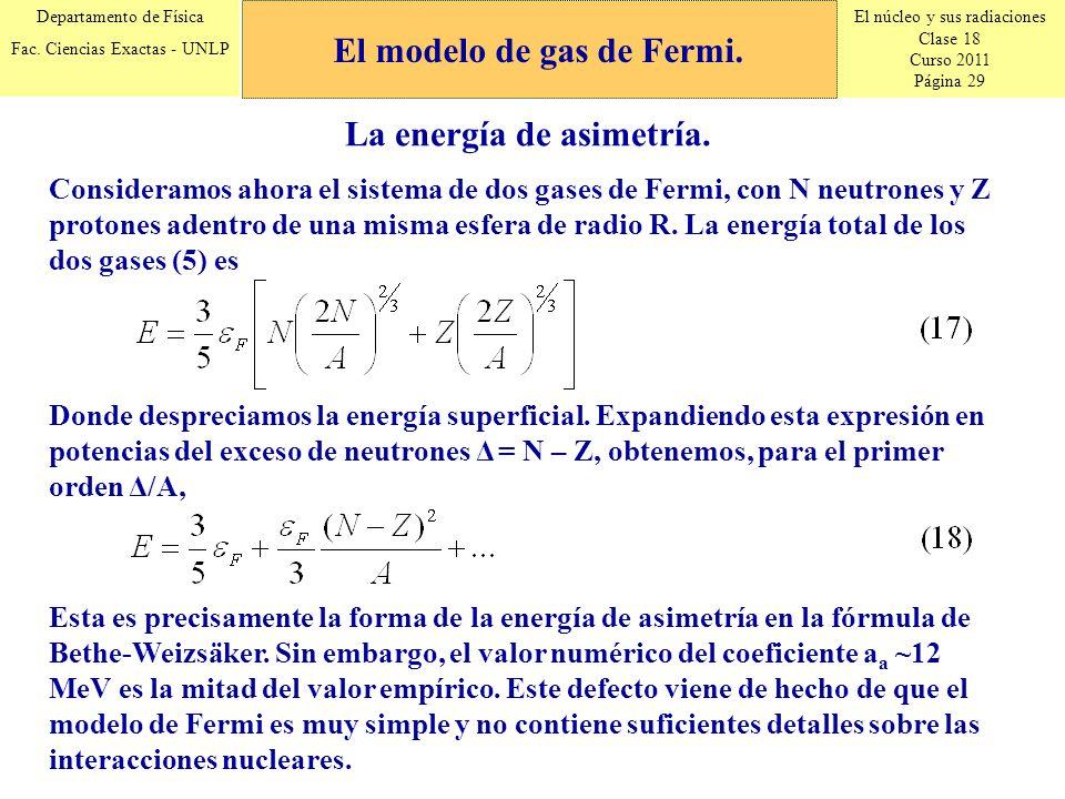 El modelo de gas de Fermi. La energía de asimetría.