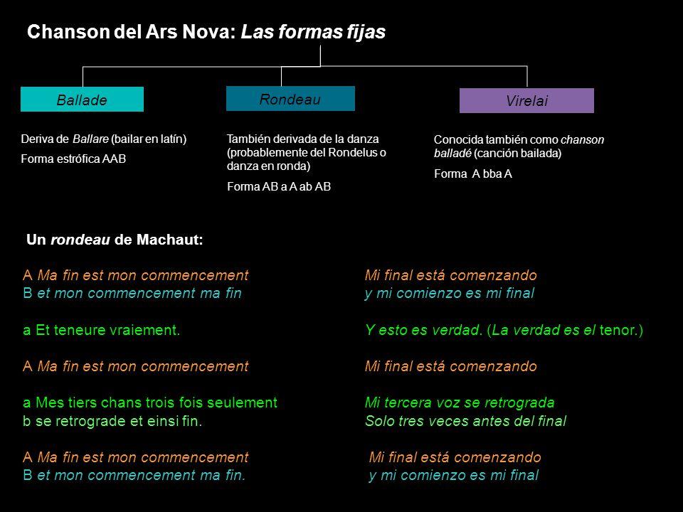 Chanson del Ars Nova: Las formas fijas