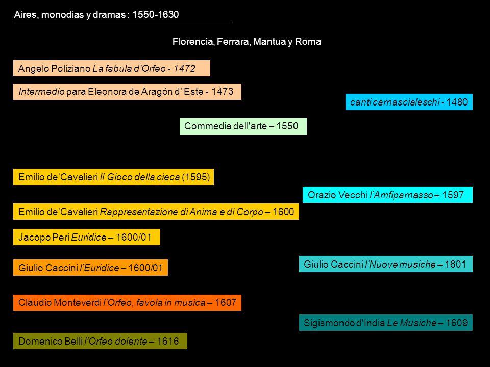 Aires, monodias y dramas : 1550-1630