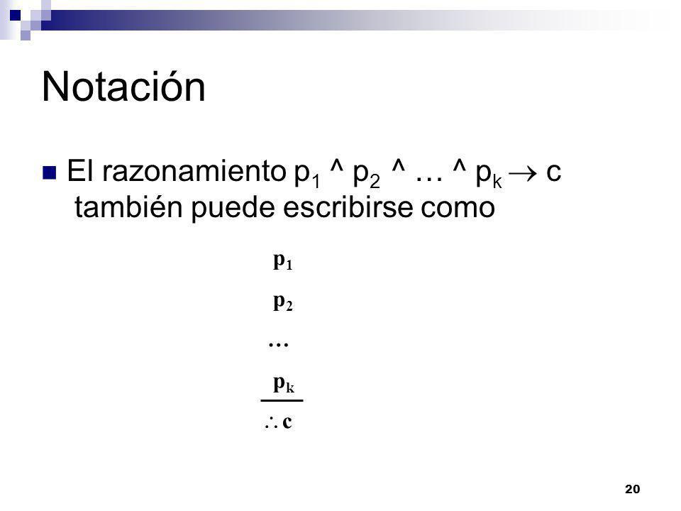 Notación El razonamiento p1 ^ p2 ^ … ^ pk  c