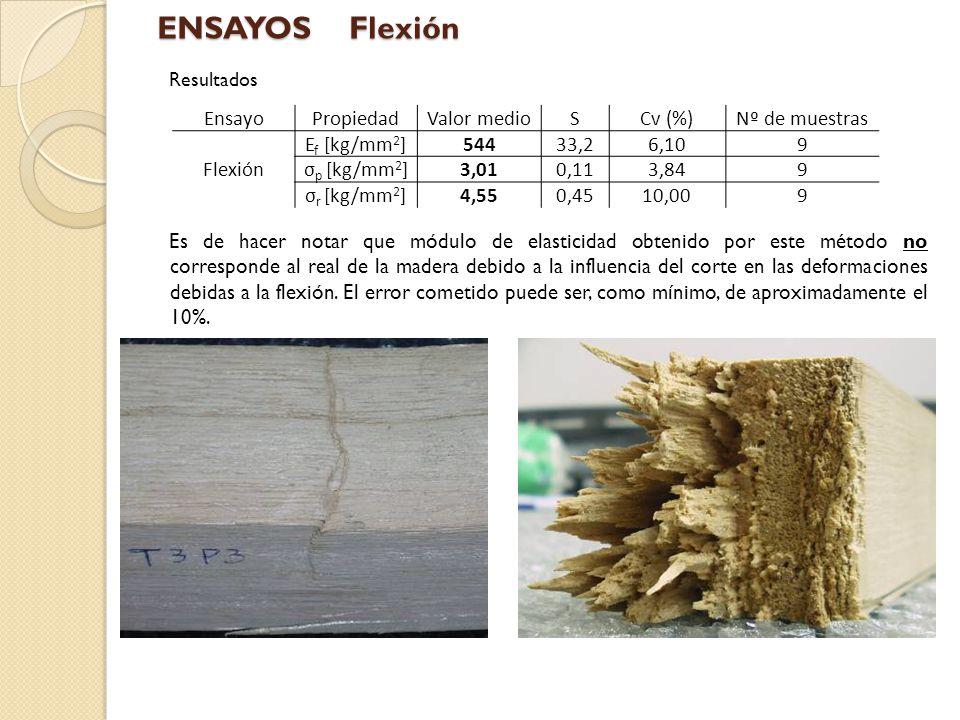ENSAYOS Flexión Resultados.