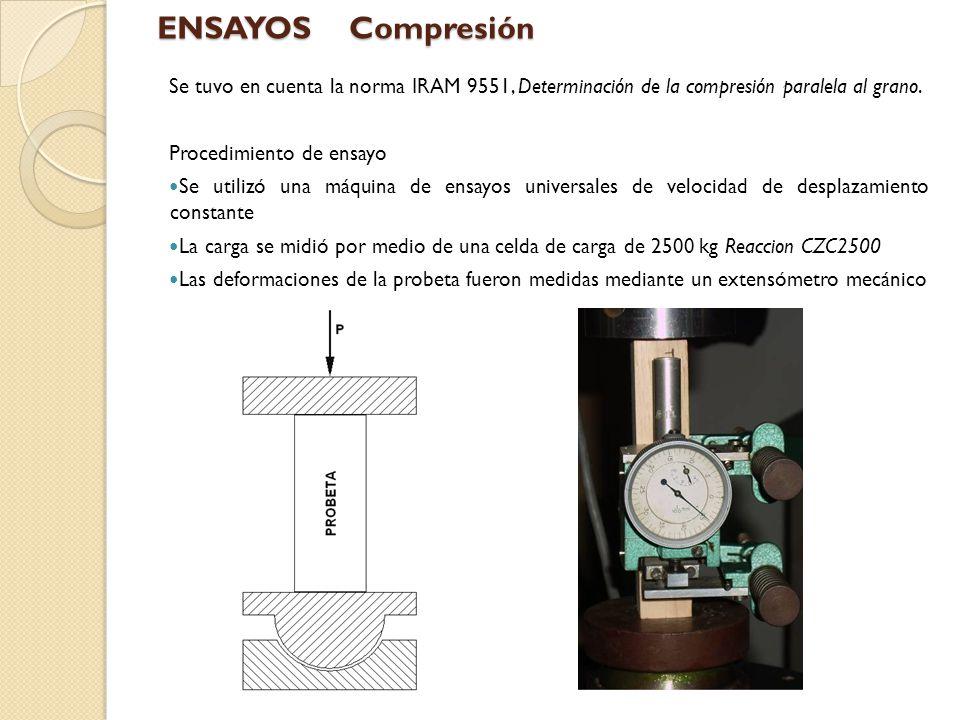 ENSAYOS Compresión Se tuvo en cuenta la norma IRAM 9551, Determinación de la compresión paralela al grano.