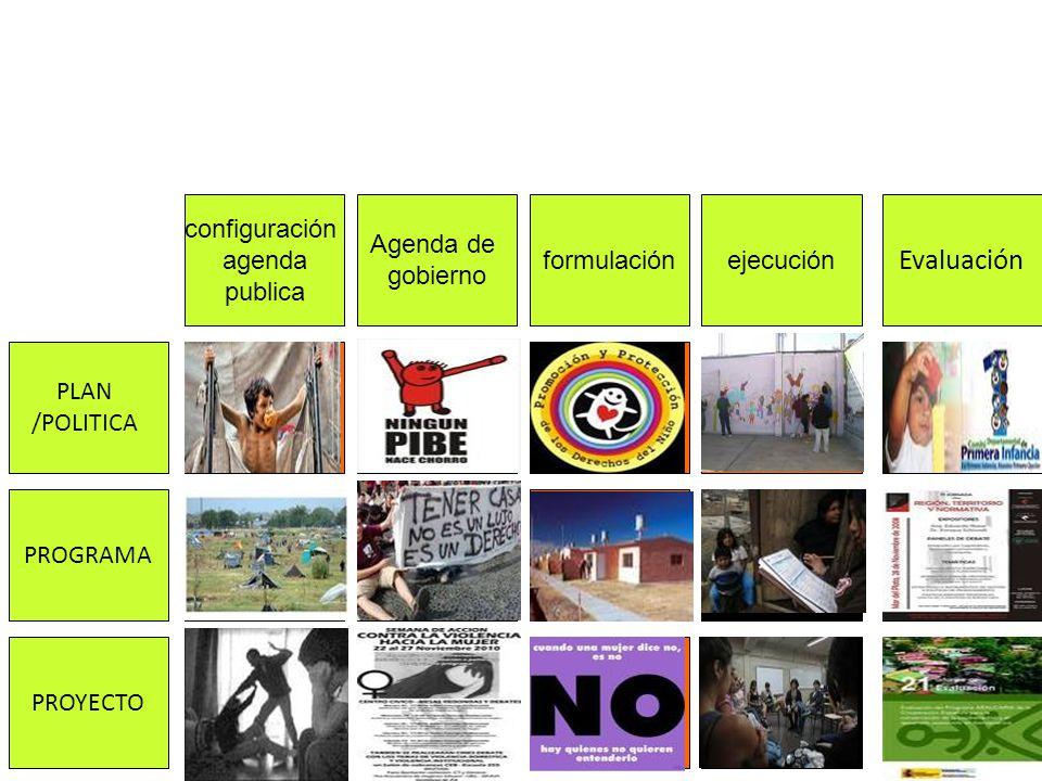 Evaluación configuración agenda publica Agenda de gobierno formulación