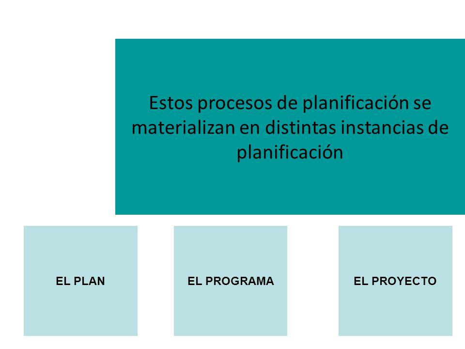 Estos procesos de planificación se materializan en distintas instancias de planificación